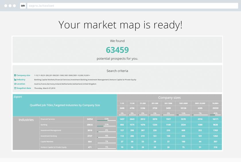 market-map