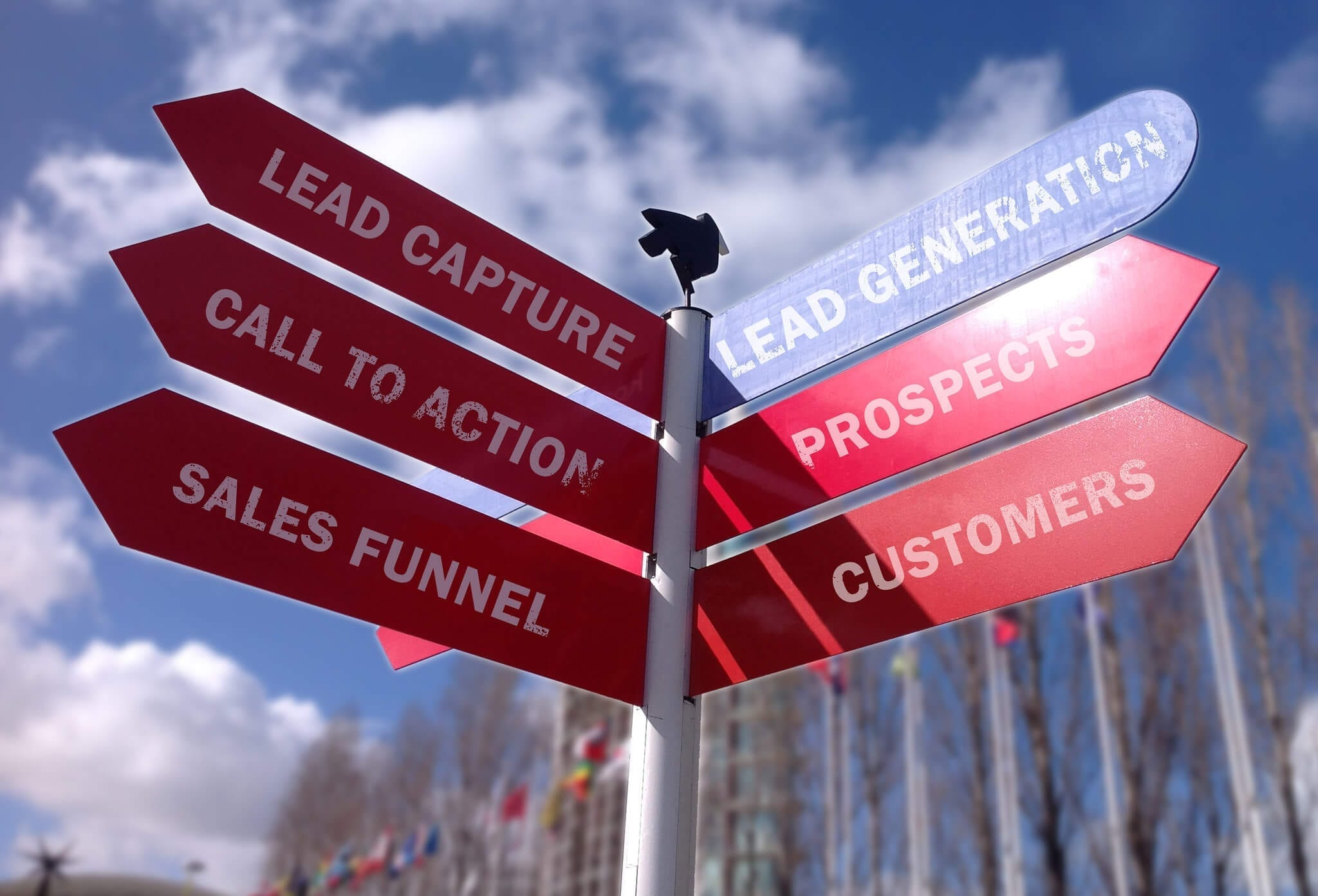 Lead generation, nurturing, lead scoring, lead capture
