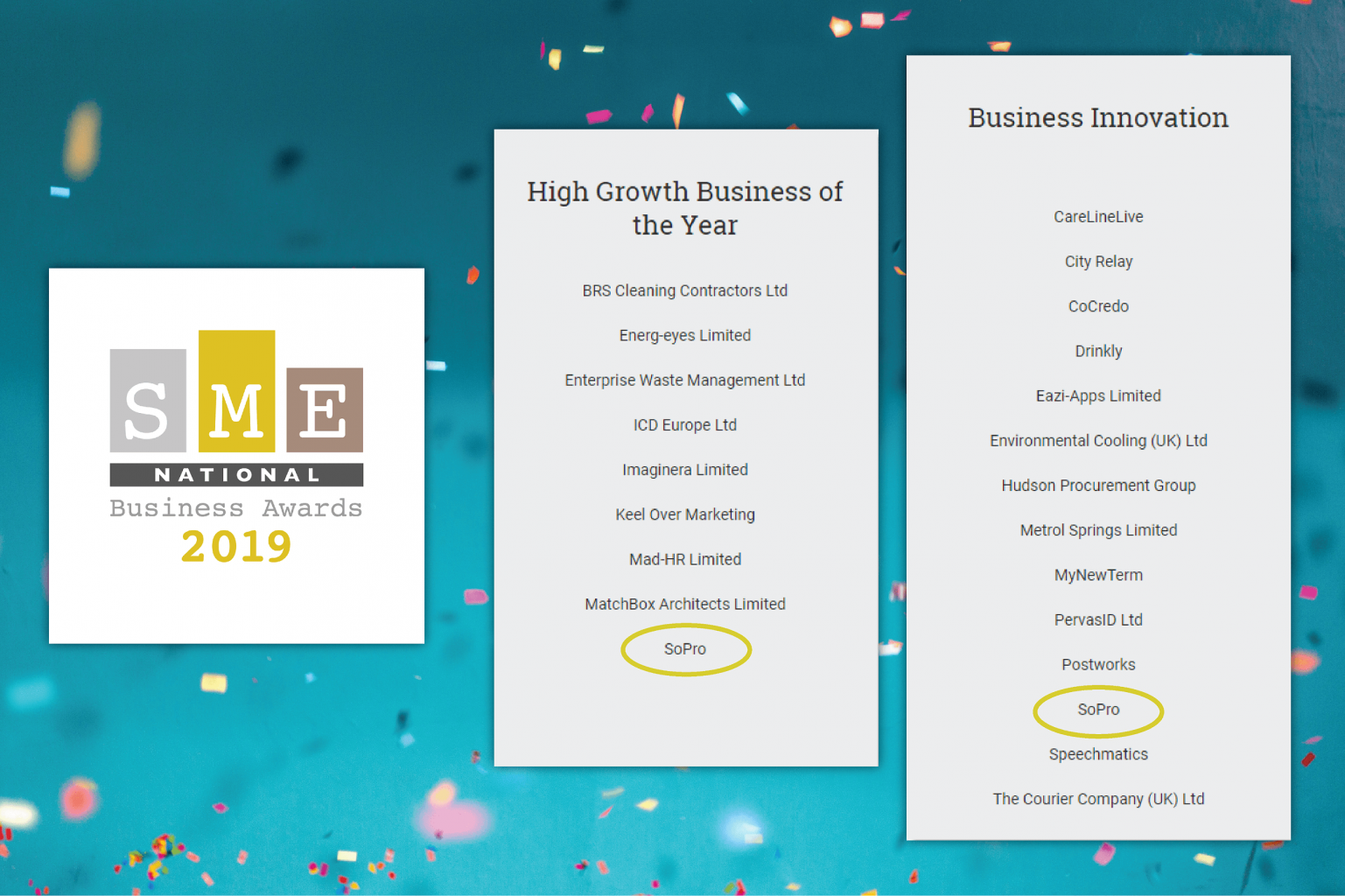 SME National Business Awards 2019 - SoPro finalist for business growth and tech innovation