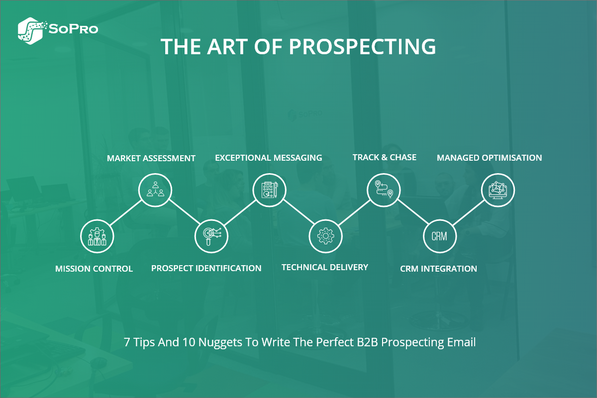 The Art of prospecting - tips and nuggets