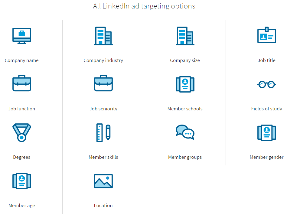 all linkedin targeting option - by company namy, industry, job title, job function, seniority, skills, groups, location