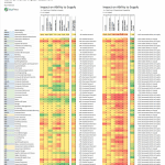 Charting the market impact of the coronavirus across 150 industries – and forging a path forward