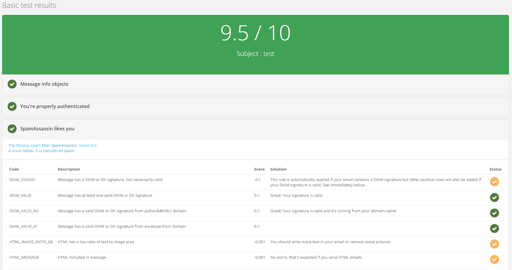 A screenshot of SoPro's Deliverability Tester
